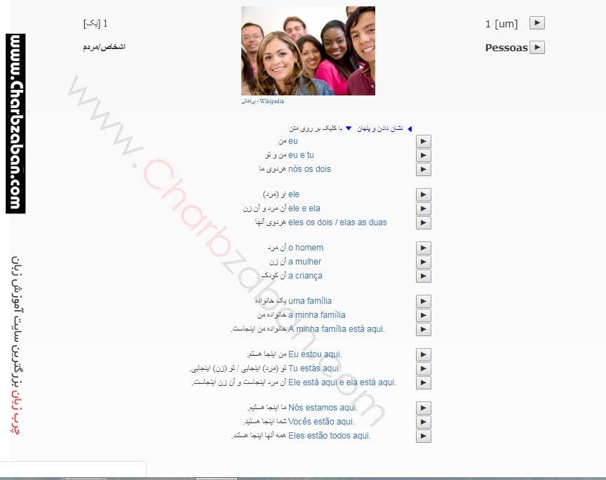 دانلود آموزش سریع زبان پرتقالی به شیوه مشابه پیمزلر همراه با کتاب