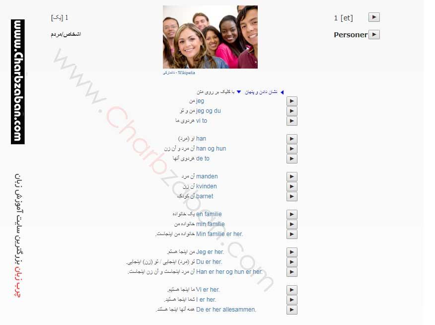 آموزش آسان و رایگان زبان دانمارکی در ۳ماه (مشابه نصرت)