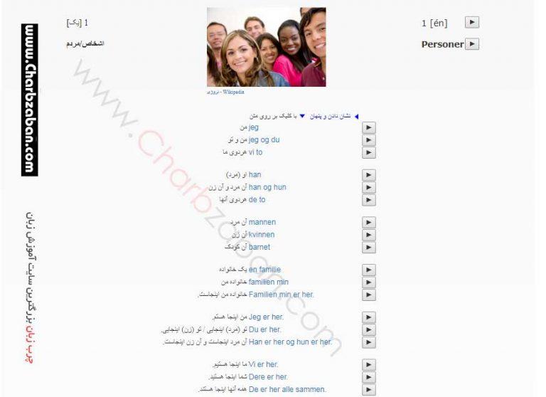 یادگیری سریع مکالمه زبان نروژی در ۱۰۰ درس رایگان (مشابه پیمزلر)
