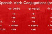 ۳ تفاوت کلیدی لهجه های مختلف زبان اسپانیایی در سرتاسر دنیا