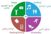 چگونه برای خواندن زبان برنامه ریزی کنیم؟ (بهترین روش موجود)