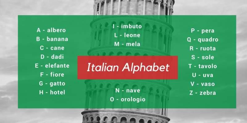 راهنمای کامل تقویت لهجه ایتالیایی برای اینکه مثل یک بومی باشید