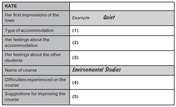 ساختار آزمون آیلتس چگونه است؟ (راهنمای کامل)