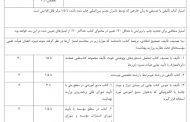 نحوه محاسبه امتیاز ترجمه کتاب در مصاحبه دکتری و ارتقای اساتید