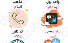 راهنمای سفر به بیروت (هزینه ها، جاذبه ها و غذاها)