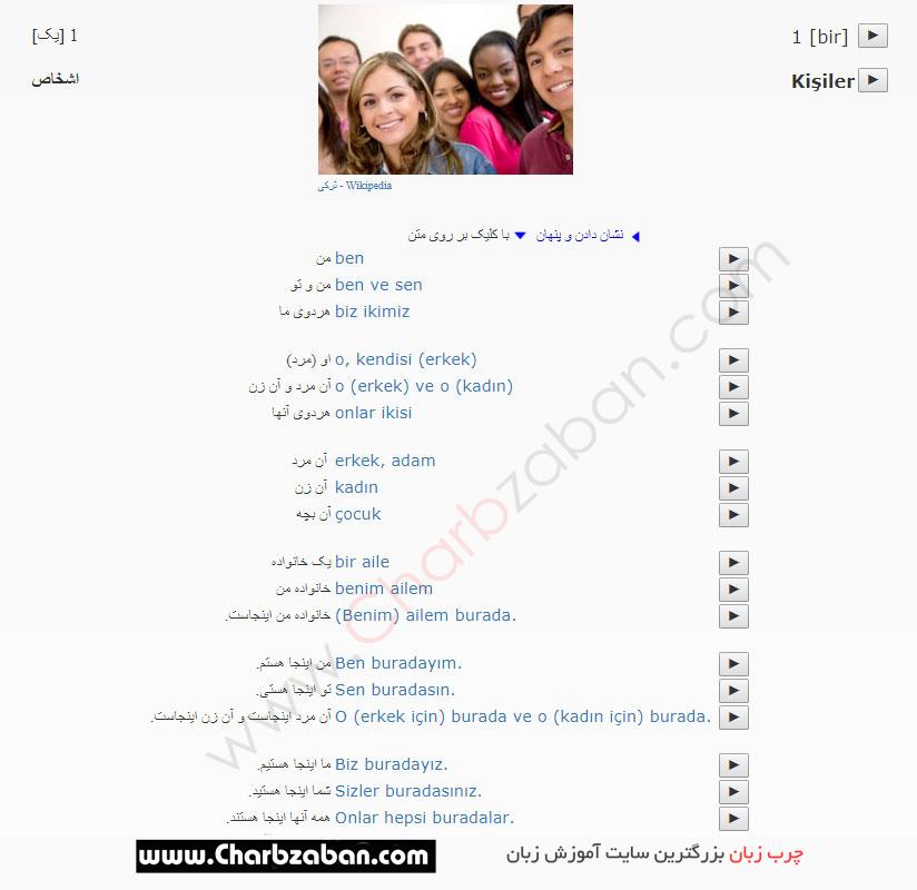 دانلود آموزش کامل زبان ترکی استانبولی (۱۰۰ درس رایگان)
