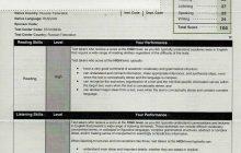 آشنایی با آزمون تافل (هزینه، ثبت نام، منابع و همه نکات)